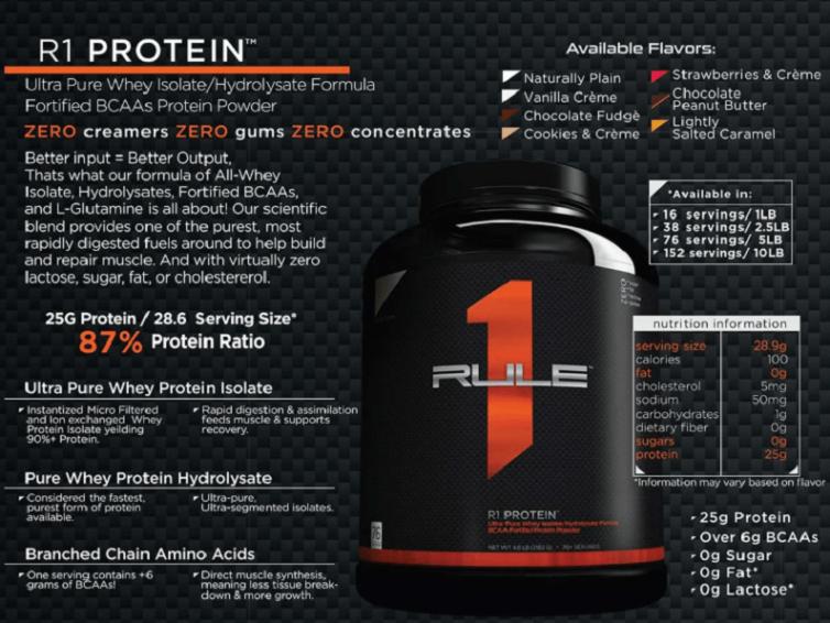 Giá trị dinh dưỡng từ Rule 1 Protein